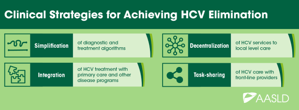 Clinical Strategies for Achieving HCV Elimination